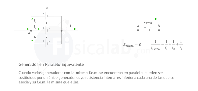 Generadores en Serie y en Paralelo | Fisicalab