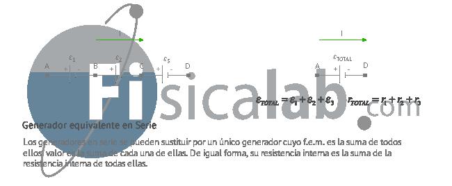 Generadores en serie y en paralelo fisicalab - Generadores de corriente ...