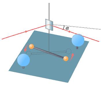 cuadro sinoptico fuerza de gravedad