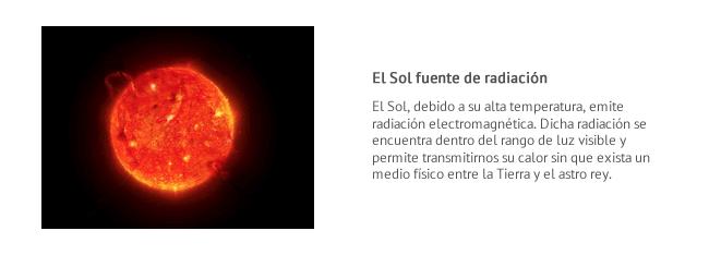 Mecanismo de transferencia del calor: radiación