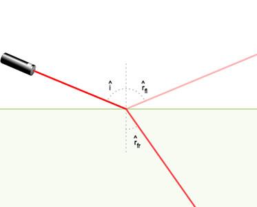 49a7f1e417 Experimenta y aprende: Reflexión y refracción de la luz.